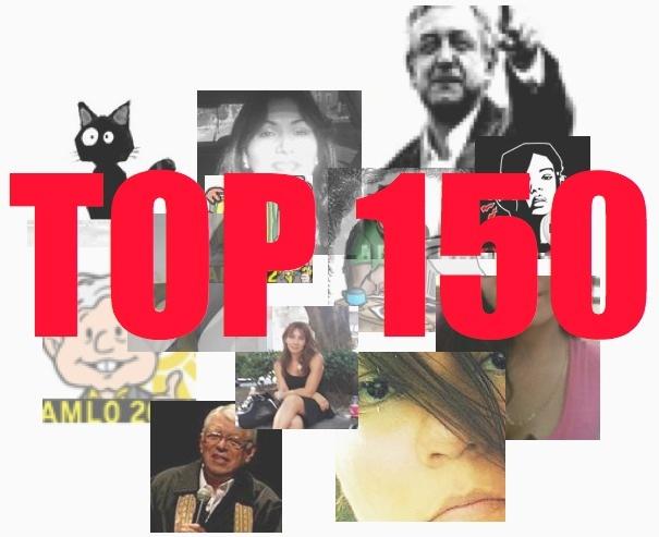 Los 150 tuiteros que más influyen en la percepción sobre AMLO(abril)