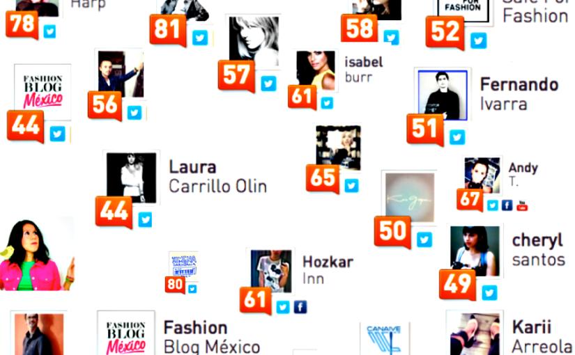 Moda y Twitter: 25 fashionistas aseguir