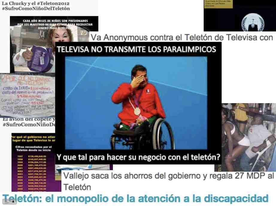 Teleton-Collage