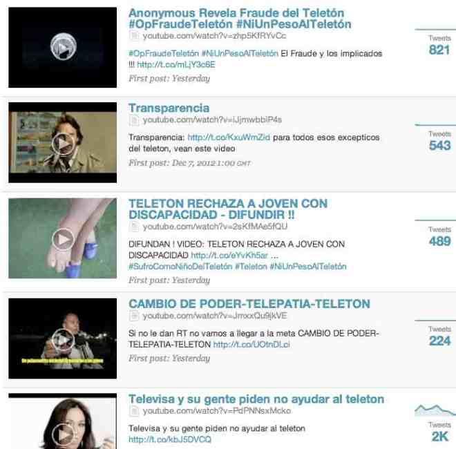 Teleton-Videos