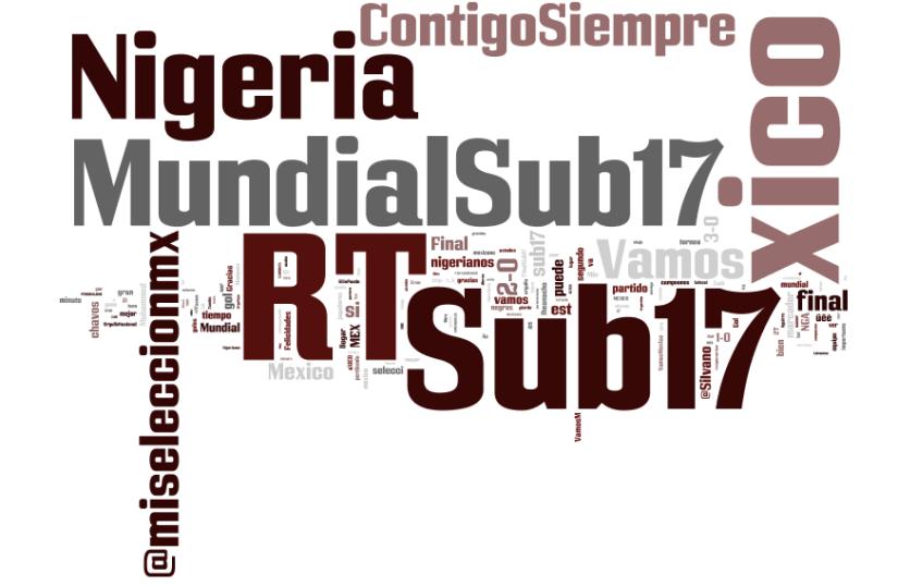 Algunas ideas alrededor de la SelecciónSub17