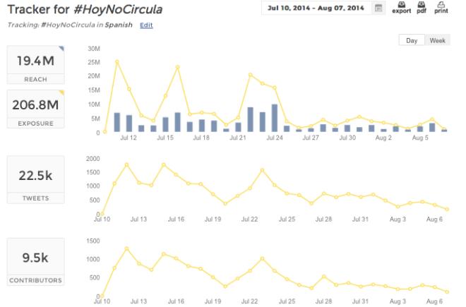 Captura de pantalla 2014-08-07 a la(s) 13.11.13