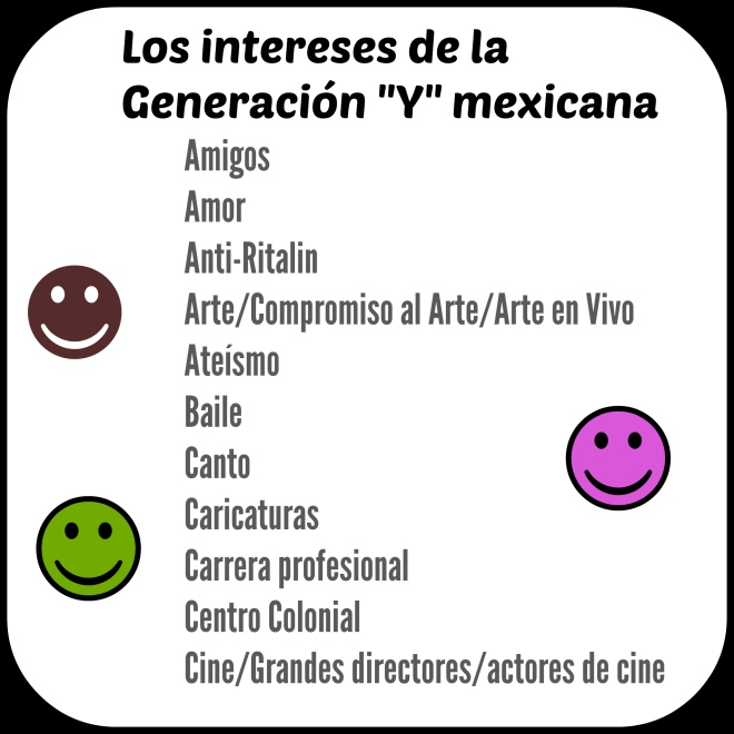 InteresesGeneracionY-A