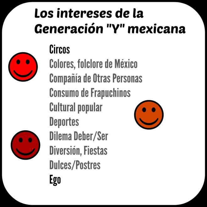 InteresesGeneracionY-B