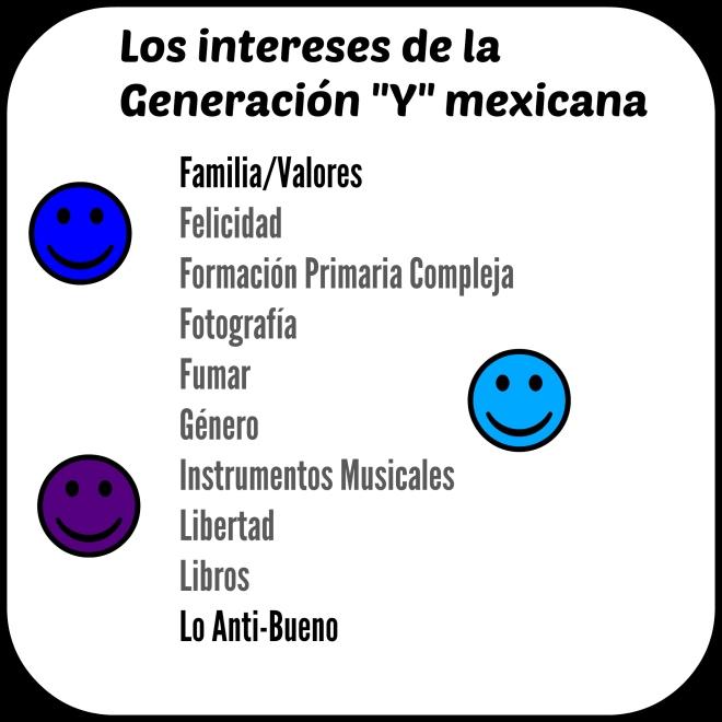 InteresesGeneracionY-C