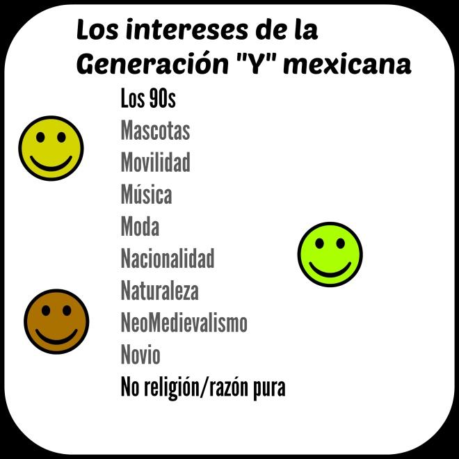 InteresesGeneracionY-D