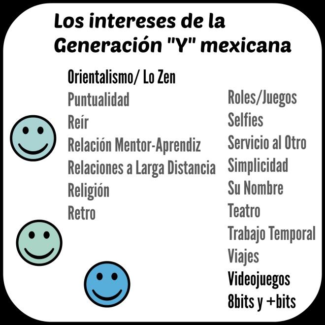 InteresesGeneracionY-E