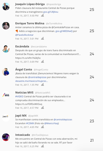 centraldepizzas-twitter-tuits-3