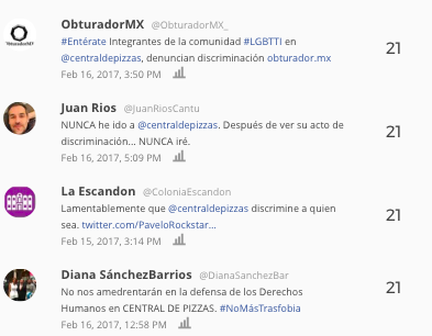 centraldepizzas-twitter-tuits-4