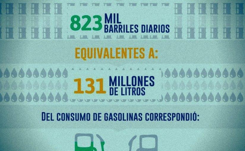 Twitter y el no-gasolinazo: ¿quién domina eldiscurso?