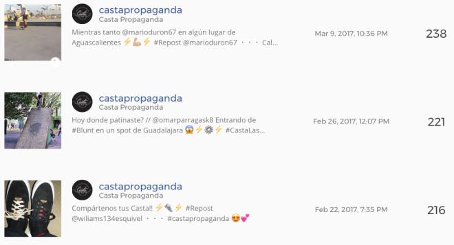 Casta-Posts-2