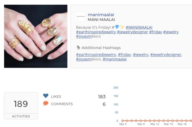 ManiMaalai-Actividad-1