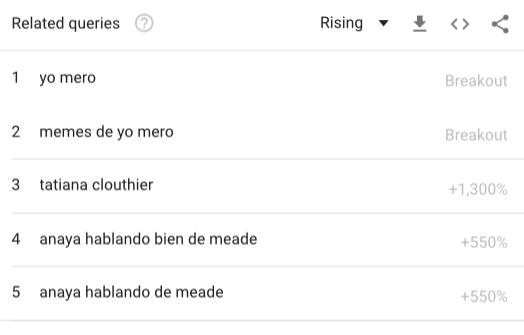 Meade-Búsquedas-ÚltimaSemanaPrecampaña