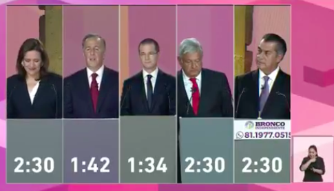 El tema que más le interesó a los mexicanos durante el primer debatePresidencial